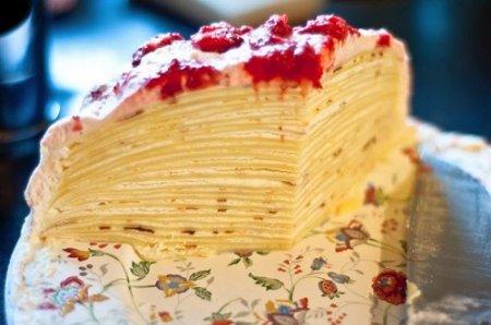 Шикарный рецепт блинного торта (2015)