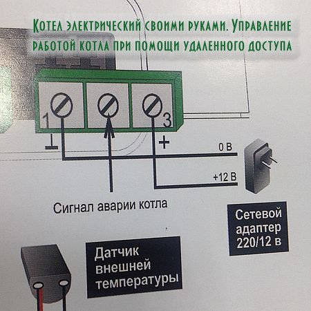 Котел электрический своими руками. Управление работой котла при помощи удаленного доступа  (2016) WEBRip