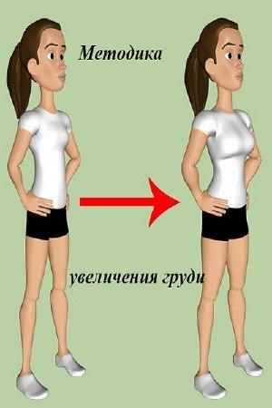 Breast Bigg - Методика увеличения груди