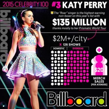 VA - Billboard Hot 100 Single Charts 2015.08 (2015)